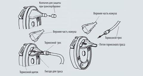 Инструкция по монтажу тормозных тросов прицепа
